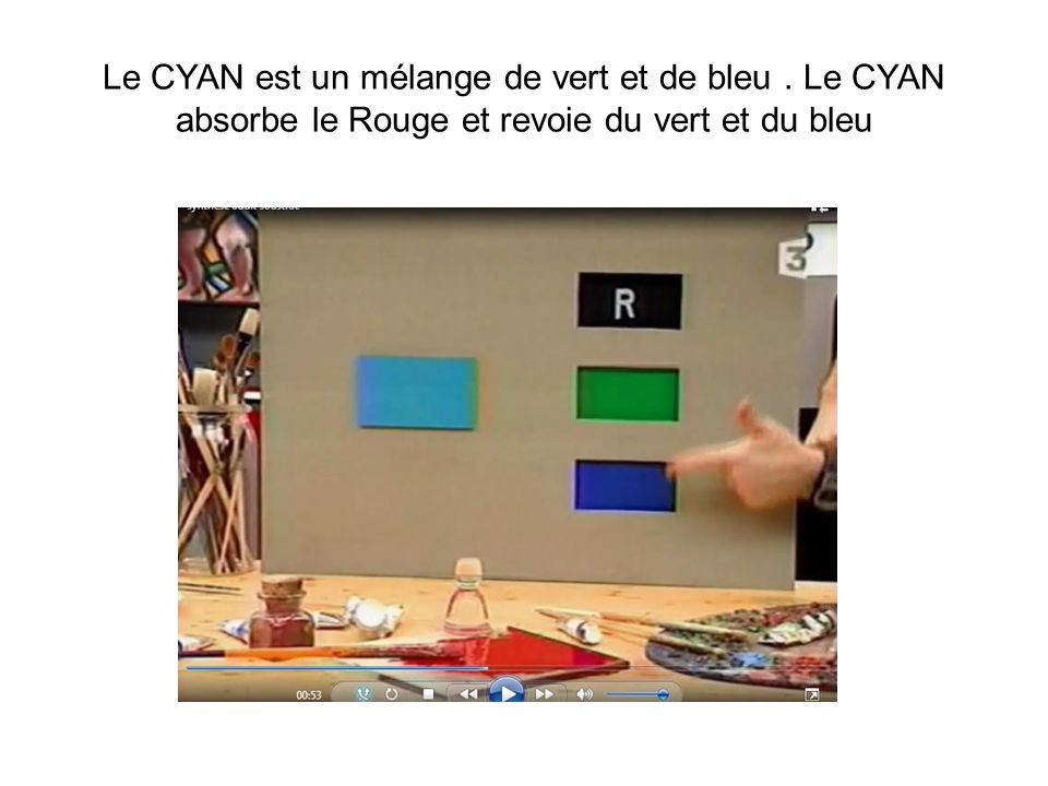 Le CYAN est un mélange de vert et de bleu. Le CYAN absorbe le Rouge et revoie du vert et du bleu