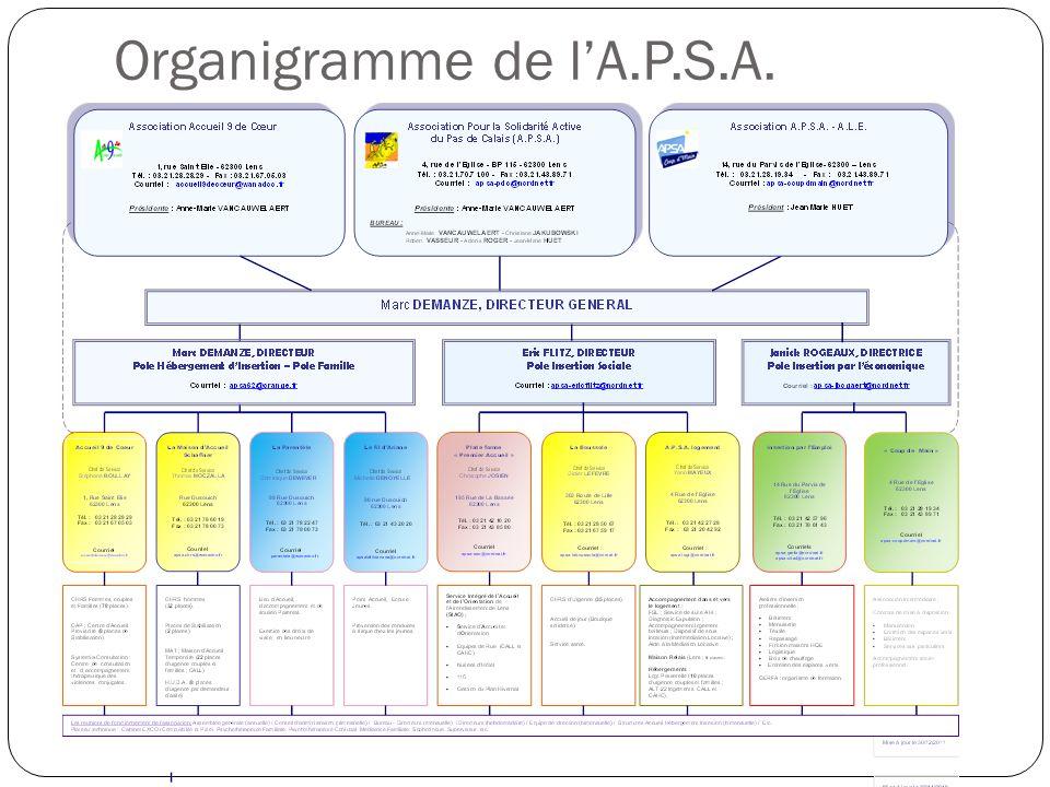 Organigramme de lA.P.S.A.