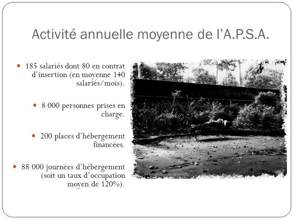 Activité annuelle moyenne de lA.P.S.A. 185 salariés dont 80 en contrat dinsertion (en moyenne 140 salariés/mois). 8 000 personnes prises en charge. 20