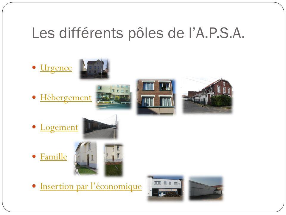 Les différents pôles de lA.P.S.A. Urgence Hébergement Logement Famille Insertion par léconomique