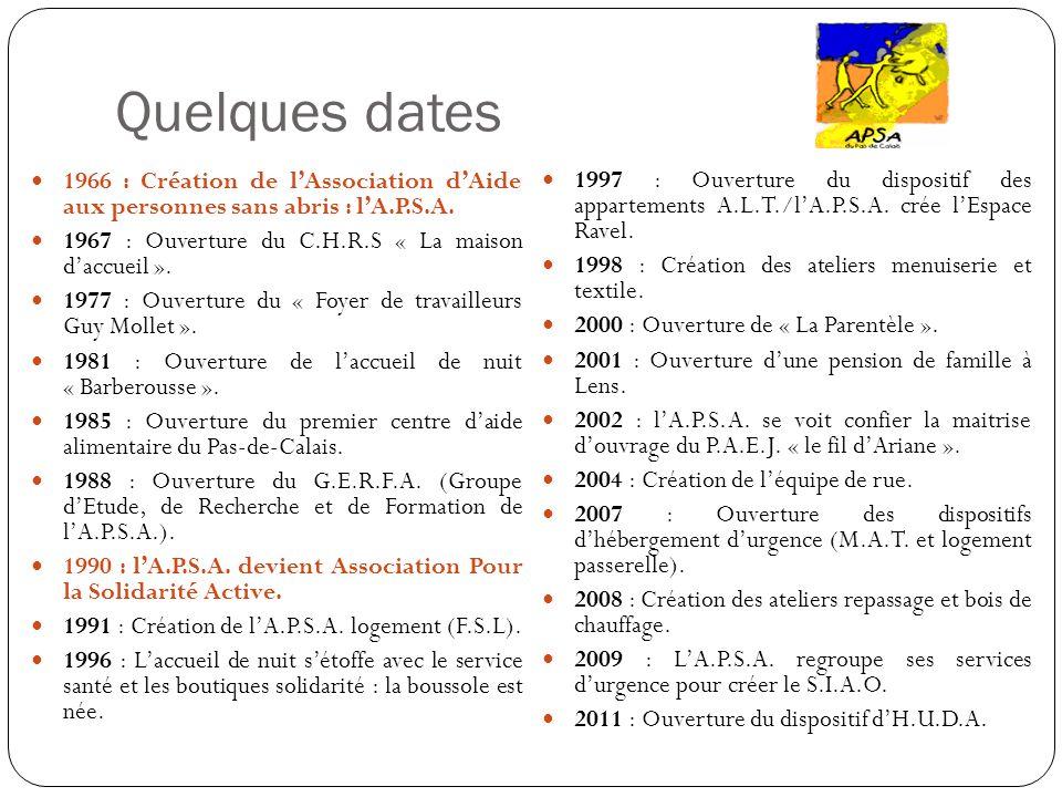 Quelques dates 1966 : Création de lAssociation dAide aux personnes sans abris : lA.P.S.A. 1967 : Ouverture du C.H.R.S « La maison daccueil ». 1977 : O