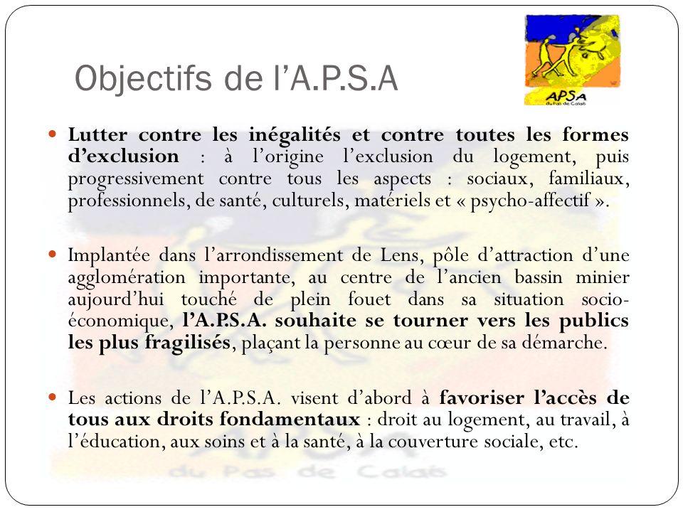 Objectifs de lA.P.S.A Lutter contre les inégalités et contre toutes les formes dexclusion : à lorigine lexclusion du logement, puis progressivement co