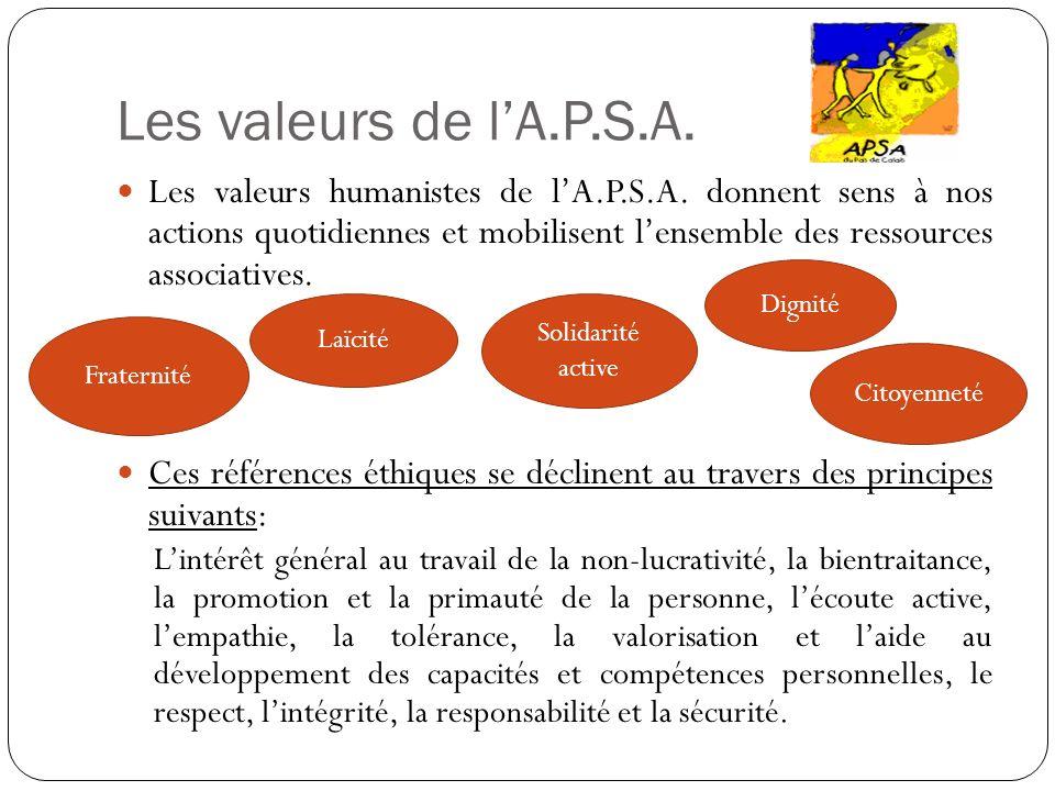 Les valeurs de lA.P.S.A. Les valeurs humanistes de lA.P.S.A. donnent sens à nos actions quotidiennes et mobilisent lensemble des ressources associativ