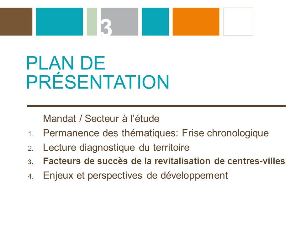 Mandat / Secteur à létude 1. Permanence des thématiques: Frise chronologique 2. Lecture diagnostique du territoire 3. Facteurs de succès de la revital