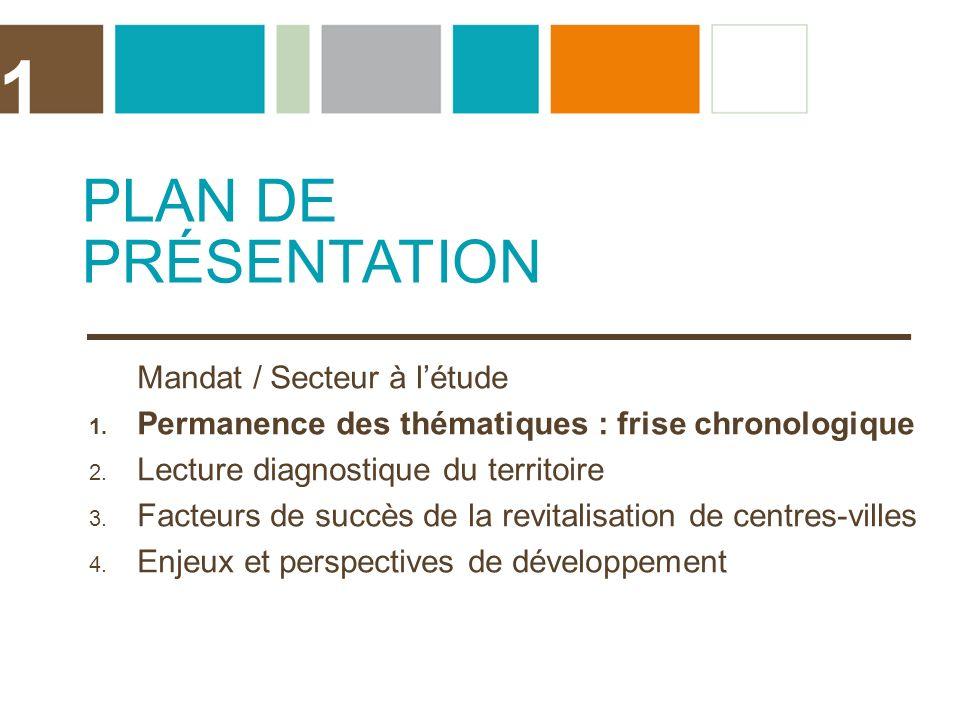 Mandat / Secteur à létude 1. Permanence des thématiques : frise chronologique 2. Lecture diagnostique du territoire 3. Facteurs de succès de la revita