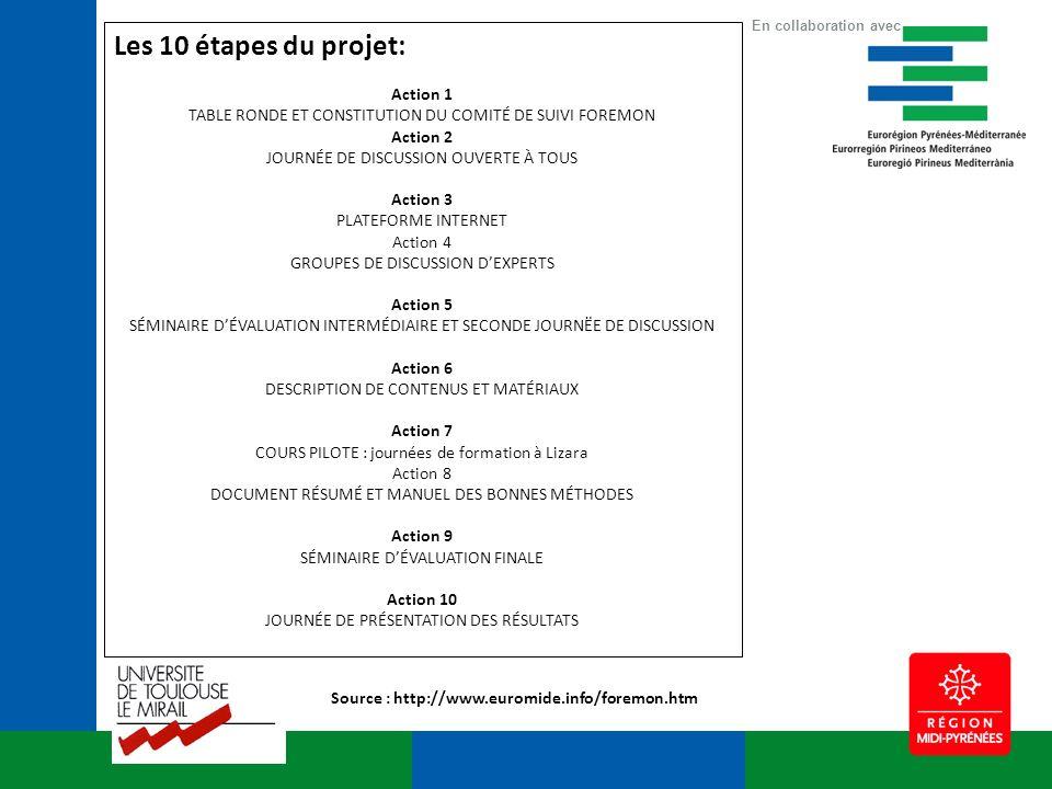 Les 10 étapes du projet: Action 1 TABLE RONDE ET CONSTITUTION DU COMITÉ DE SUIVI FOREMON Action 2 JOURNÉE DE DISCUSSION OUVERTE À TOUS Action 3 PLATEFORME INTERNET Action 4 GROUPES DE DISCUSSION DEXPERTS Action 5 SÉMINAIRE DÉVALUATION INTERMÉDIAIRE ET SECONDE JOURNËE DE DISCUSSION Action 6 DESCRIPTION DE CONTENUS ET MATÉRIAUX Action 7 COURS PILOTE : journées de formation à Lizara Action 8 DOCUMENT RÉSUMÉ ET MANUEL DES BONNES MÉTHODES Action 9 SÉMINAIRE DÉVALUATION FINALE Action 10 JOURNÉE DE PRÉSENTATION DES RÉSULTATS Source : http://www.euromide.info/foremon.htm En collaboration avec