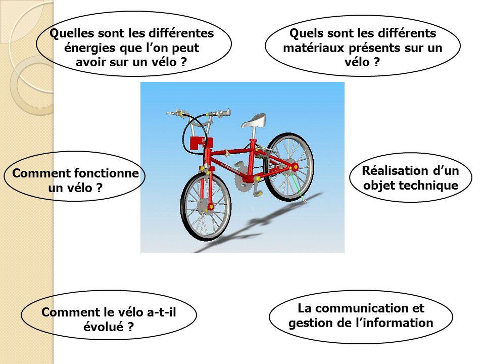 Quels sont les différents matériaux présents sur un vélo ? Comment fonctionne un vélo ? Comment le vélo a-t-il évolué ? Réalisation dun objet techniqu