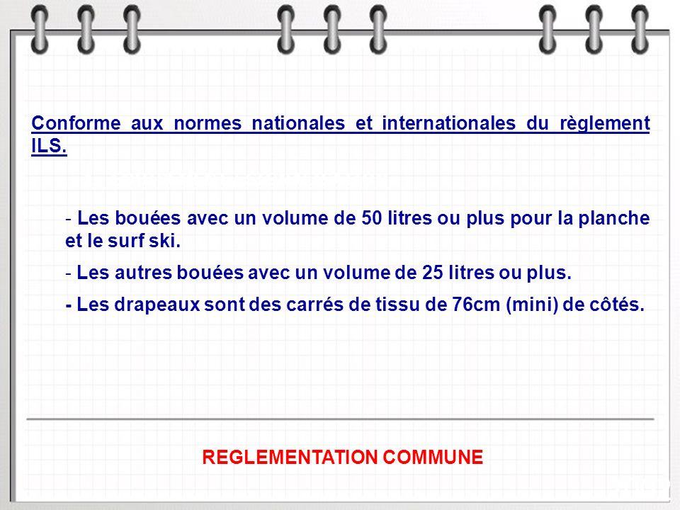 14/30 2002 Les faux départs 3 – JUGEMENT (suite) La règle dun seul départ devra être appliquée dans toutes les épreuves.