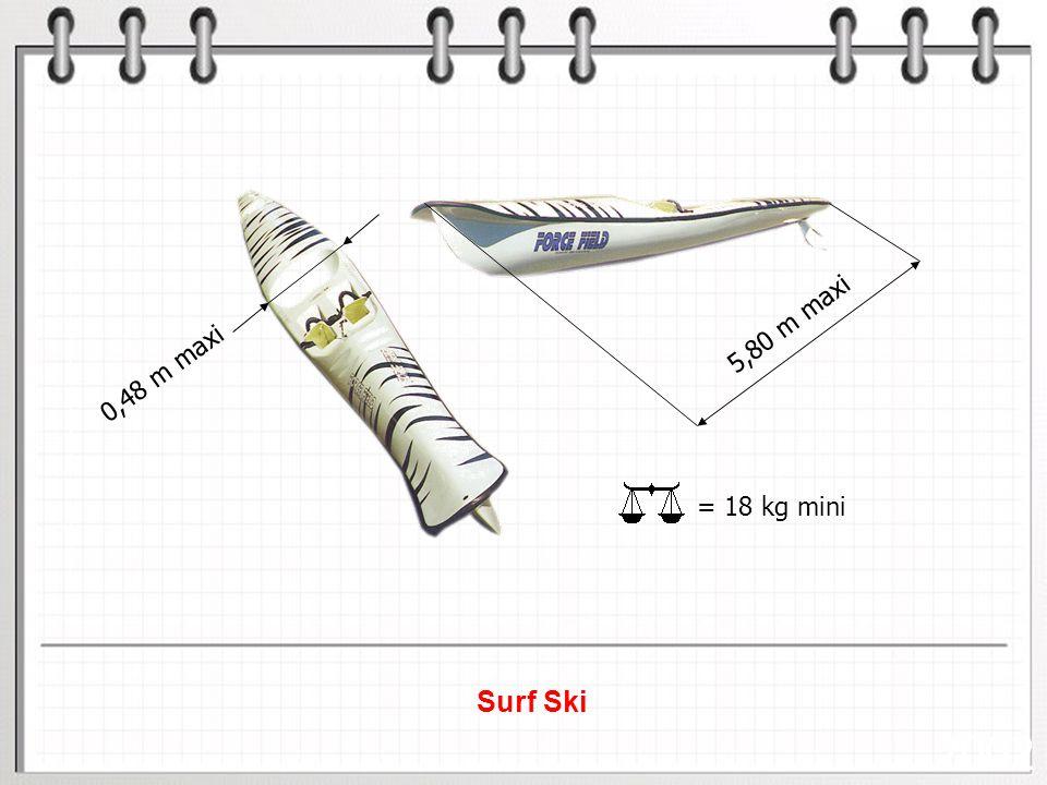 17/30 Nage ( Surf Race ) 17 mètres 48 mètres Profondeur deau au genou 170 mètres 120 mètres 15 mètres 5 mètres ARRIVEE 40 mètres