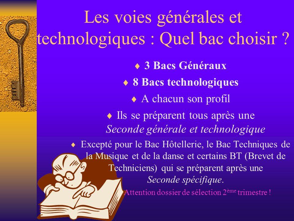 Les voies générales et technologiques : Quel bac choisir ? 3 Bacs Généraux 8 Bacs technologiques A chacun son profil Ils se préparent tous après une S