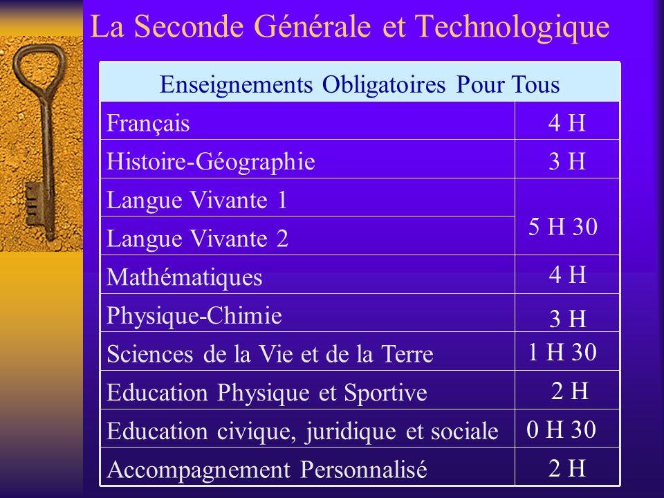 La Seconde Générale et Technologique Enseignements Obligatoires Pour Tous Français4 H Histoire-Géographie3 H Langue Vivante 1 Langue Vivante 2 Mathéma