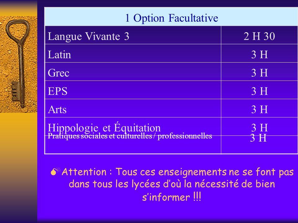 Attention : Tous ces enseignements ne se font pas dans tous les lycées doù la nécessité de bien sinformer !!! 1 Option Facultative Langue Vivante 32 H