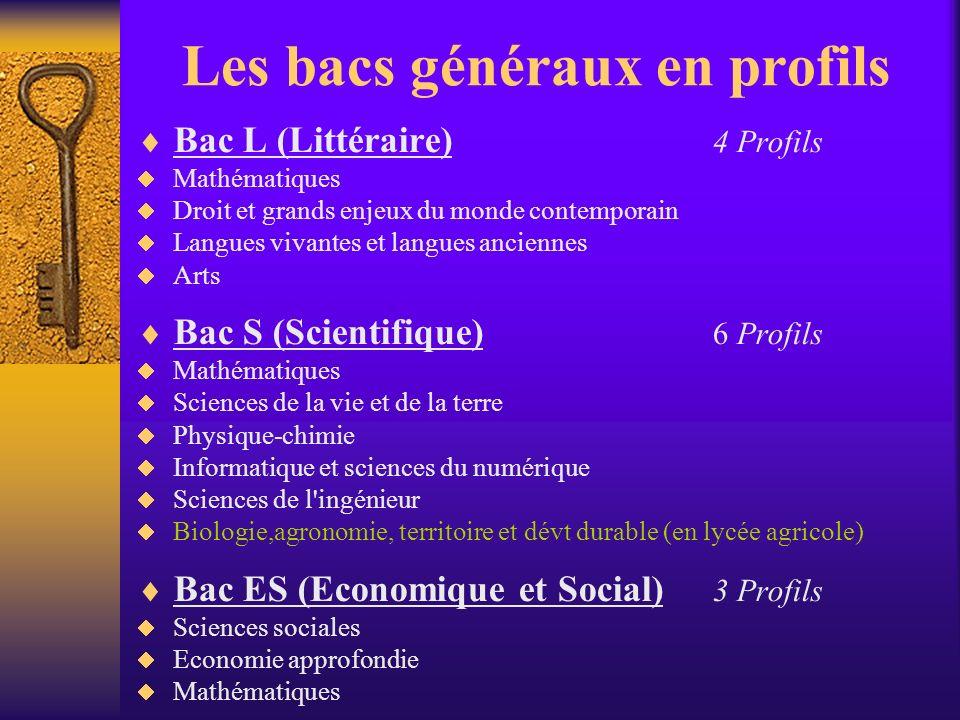 Les bacs généraux en profils Bac L (Littéraire) 4 Profils Mathématiques Droit et grands enjeux du monde contemporain Langues vivantes et langues ancie