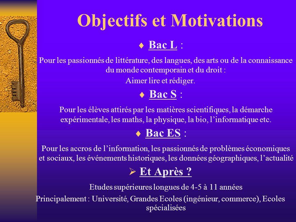 Objectifs et Motivations Bac L : Pour les passionnés de littérature, des langues, des arts ou de la connaissance du monde contemporain et du droit : A