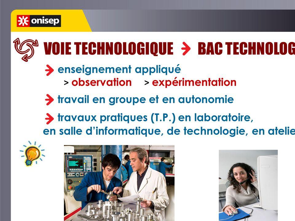 Les Bacs Technologiques VOIE TECHNOLOGIQUE BAC TECHNOLOGIQUE enseignement appliqué > observation > expérimentation travail en groupe et en autonomie t