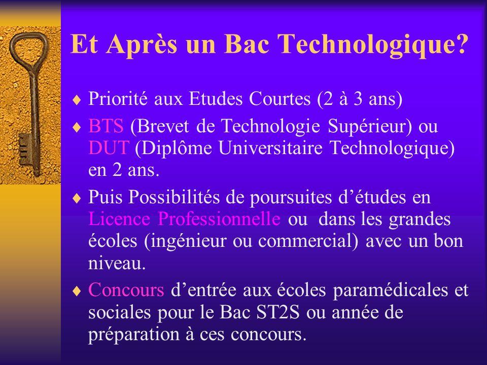 Et Après un Bac Technologique? Priorité aux Etudes Courtes (2 à 3 ans) BTS (Brevet de Technologie Supérieur) ou DUT (Diplôme Universitaire Technologiq