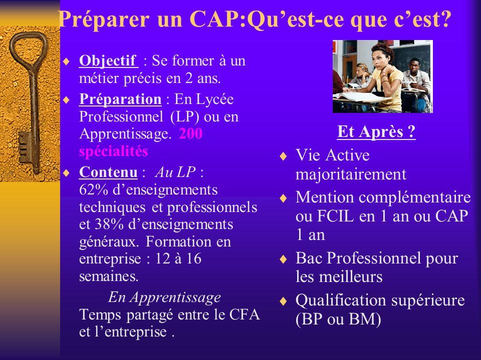 Préparer un CAP:Quest-ce que cest? Objectif : Se former à un métier précis en 2 ans. Préparation : En Lycée Professionnel (LP) ou en Apprentissage. 20
