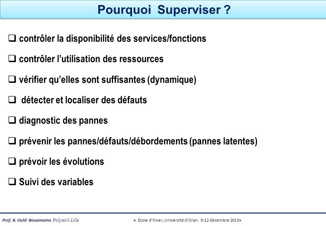 Prof. B. Ould Bouamama Polytech Lille « École dhiver, Université dOran. 9-12 décembre 2013» Pourquoi Superviser ? contrôler la disponibilité des servi