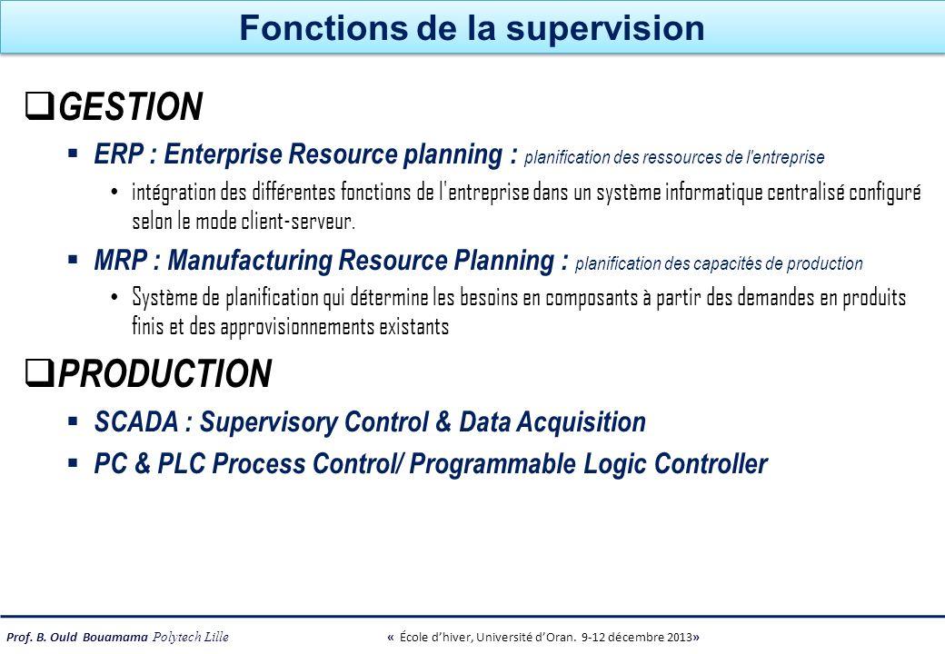 Prof. B. Ould Bouamama Polytech Lille « École dhiver, Université dOran. 9-12 décembre 2013» Fonctions de la supervision GESTION ERP : Enterprise Resou