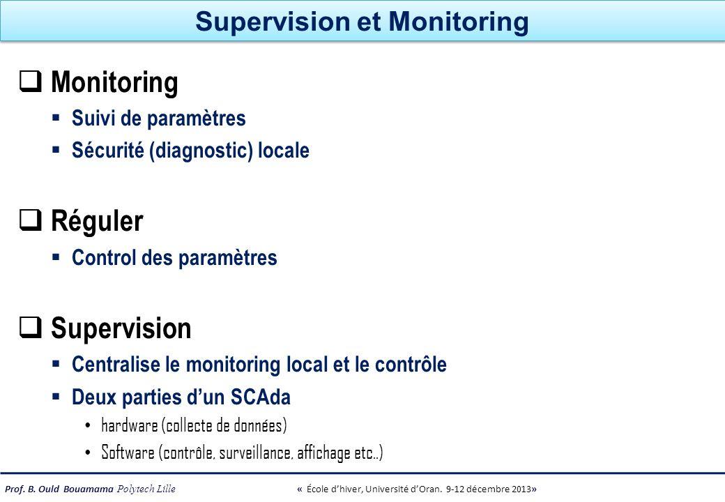 Prof. B. Ould Bouamama Polytech Lille « École dhiver, Université dOran. 9-12 décembre 2013» Supervision et Monitoring Monitoring Suivi de paramètres S