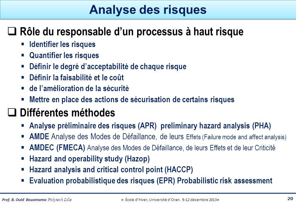 Prof. B. Ould Bouamama Polytech Lille « École dhiver, Université dOran. 9-12 décembre 2013» Analyse des risques Rôle du responsable dun processus à ha