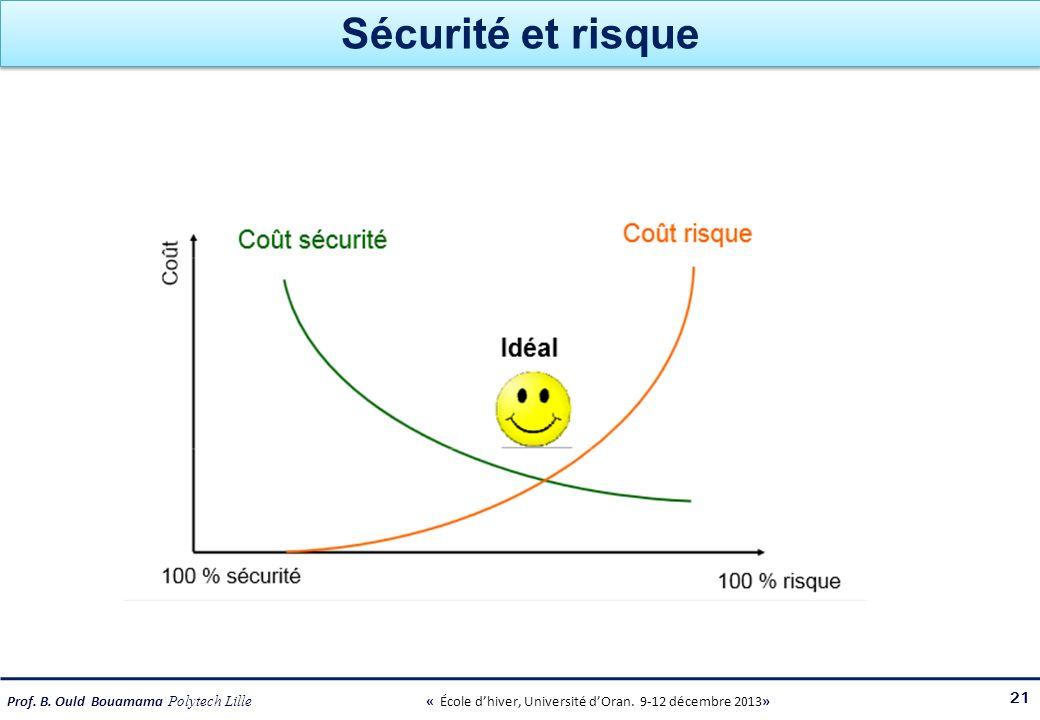 Prof. B. Ould Bouamama Polytech Lille « École dhiver, Université dOran. 9-12 décembre 2013» Sécurité et risque 21