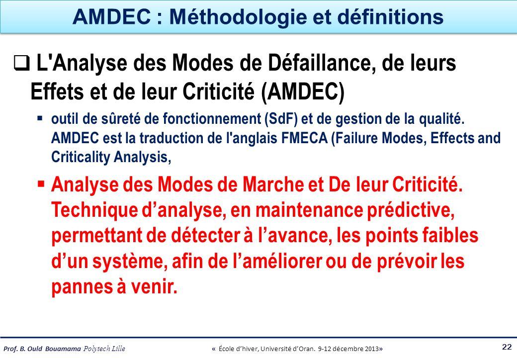 Prof. B. Ould Bouamama Polytech Lille « École dhiver, Université dOran. 9-12 décembre 2013» AMDEC : Méthodologie et définitions L'Analyse des Modes de