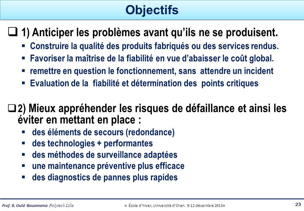 Prof. B. Ould Bouamama Polytech Lille « École dhiver, Université dOran. 9-12 décembre 2013» Objectifs 1) Anticiper les problèmes avant quils ne se pro
