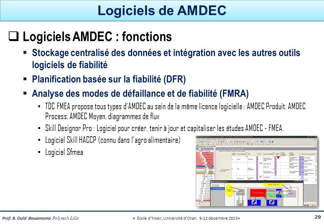 Prof. B. Ould Bouamama Polytech Lille « École dhiver, Université dOran. 9-12 décembre 2013» Logiciels de AMDEC Logiciels AMDEC : fonctions Stockage ce