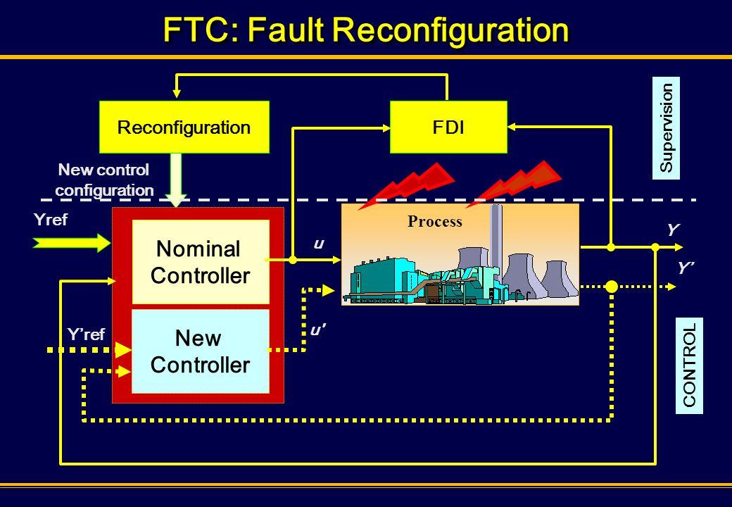 FTC: Fault Reconfiguration FDI New control configuration Reconfiguration Yref Nominal Controller Process Y u u' New Controller Yref Y Supervision CONT