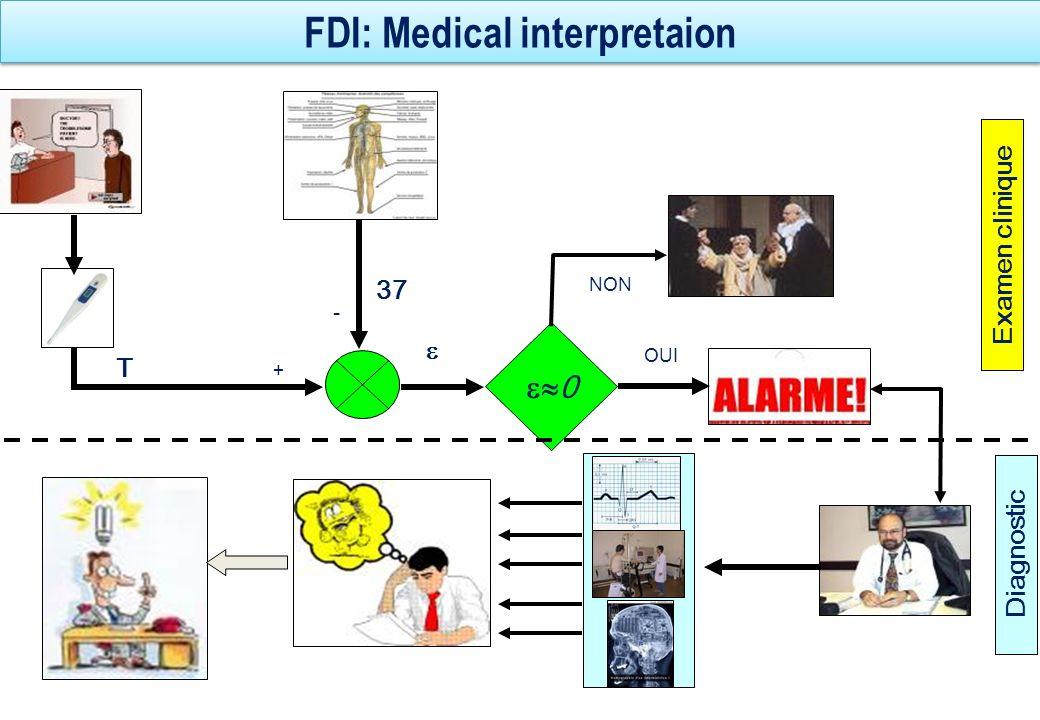 FDI: Medical interpretaion 0 T 37 + - NON OUI Examen clinique Diagnostic