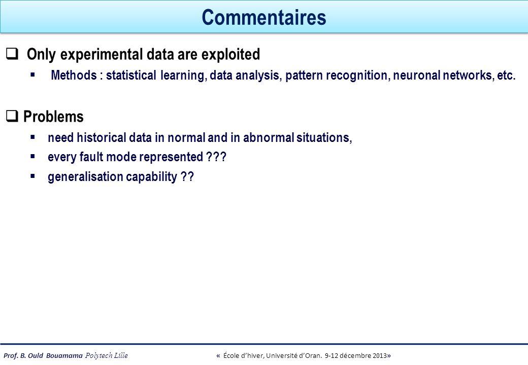 Prof. B. Ould Bouamama Polytech Lille « École dhiver, Université dOran. 9-12 décembre 2013» Commentaires Only experimental data are exploited Methods