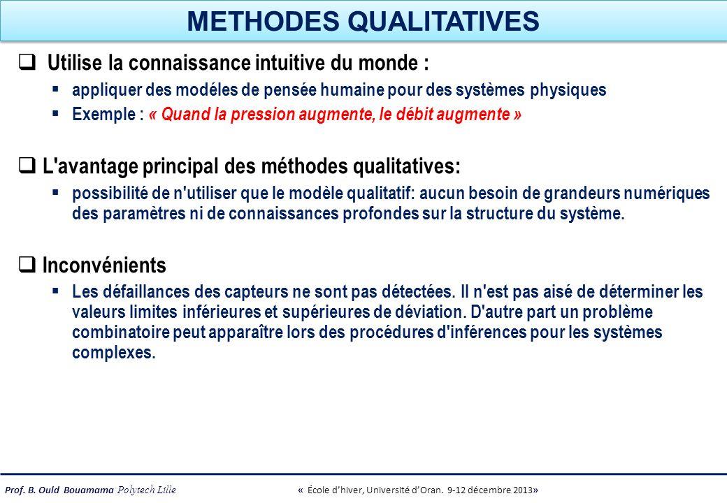 Prof. B. Ould Bouamama Polytech Lille « École dhiver, Université dOran. 9-12 décembre 2013» METHODES QUALITATIVES Utilise la connaissance intuitive du