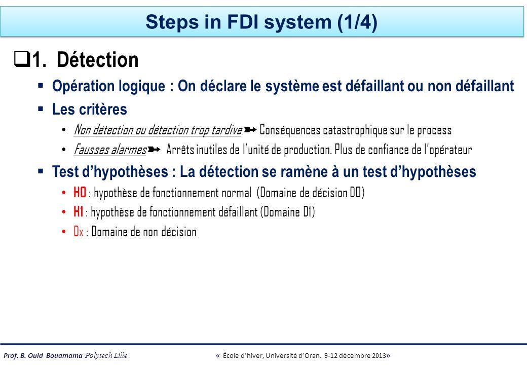 Prof. B. Ould Bouamama Polytech Lille « École dhiver, Université dOran. 9-12 décembre 2013» Steps in FDI system (1/4) 1. Détection Opération logique :