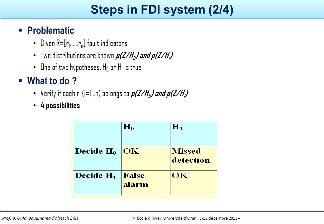 Prof. B. Ould Bouamama Polytech Lille « École dhiver, Université dOran. 9-12 décembre 2013» Steps in FDI system (2/4) Problematic Given R=[r 1, ….r n