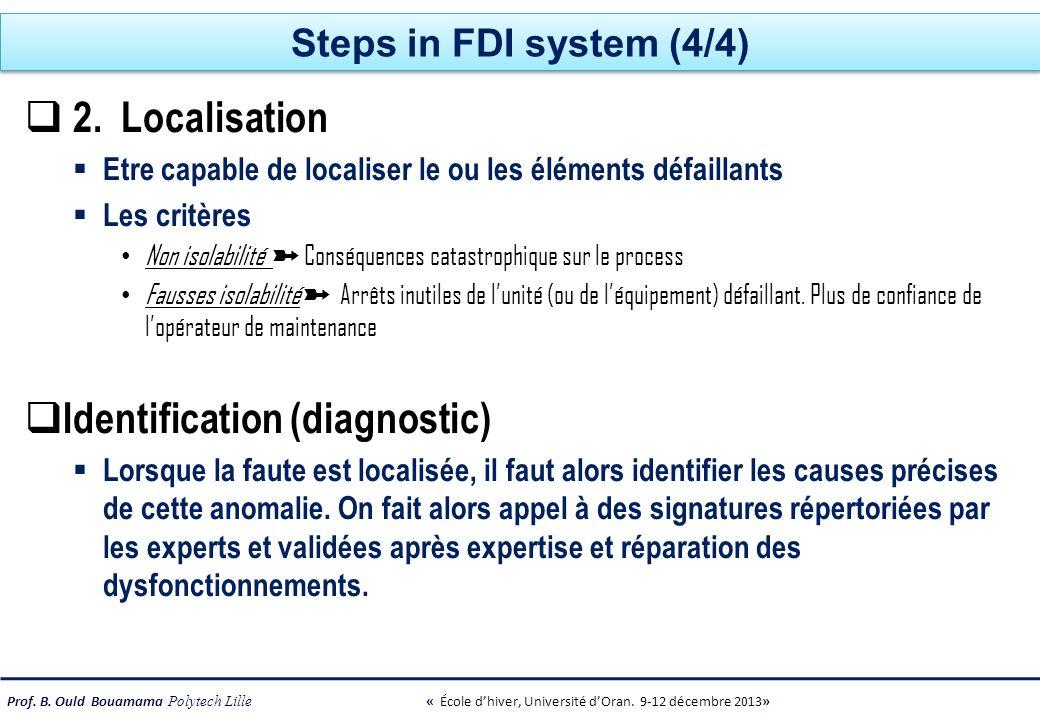 Prof. B. Ould Bouamama Polytech Lille « École dhiver, Université dOran. 9-12 décembre 2013» Steps in FDI system (4/4) 2. Localisation Etre capable de