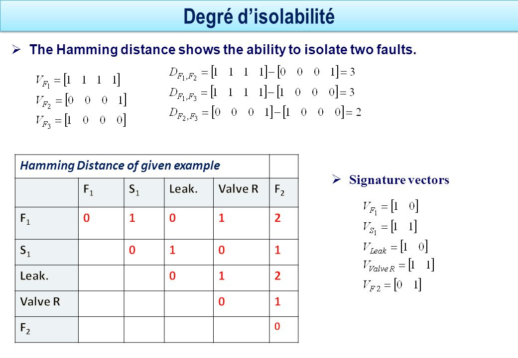 Degré disolabilité Hamming Distance of given example Signature vectors The Hamming distance shows the ability to isolate two faults.