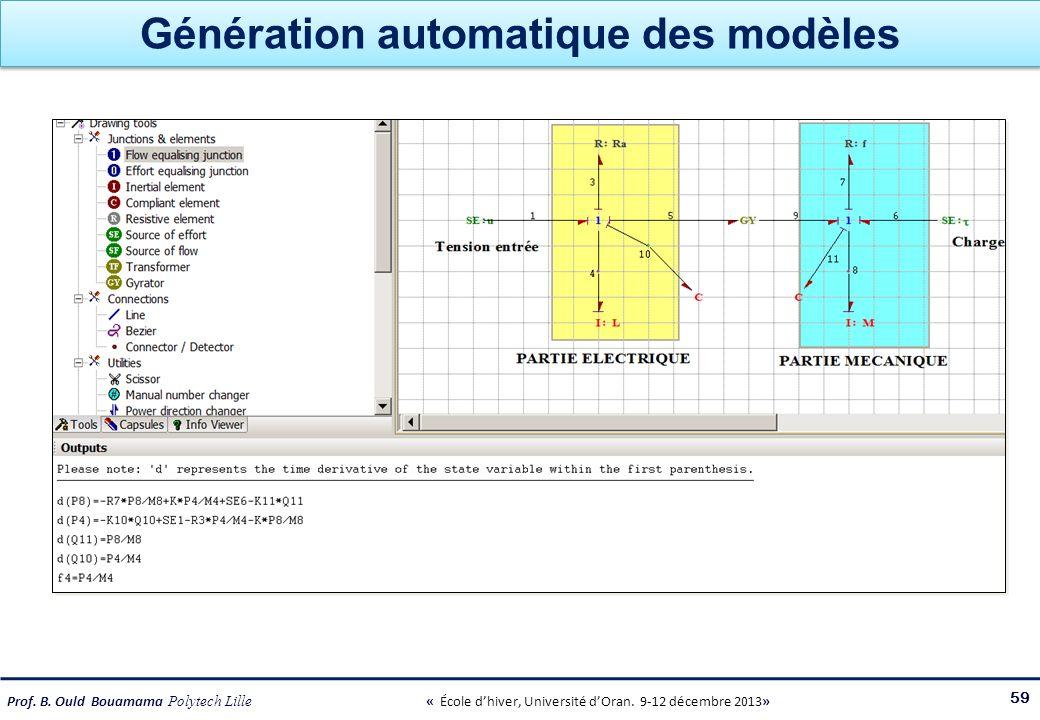 Prof. B. Ould Bouamama Polytech Lille « École dhiver, Université dOran. 9-12 décembre 2013» Génération automatique des modèles 59
