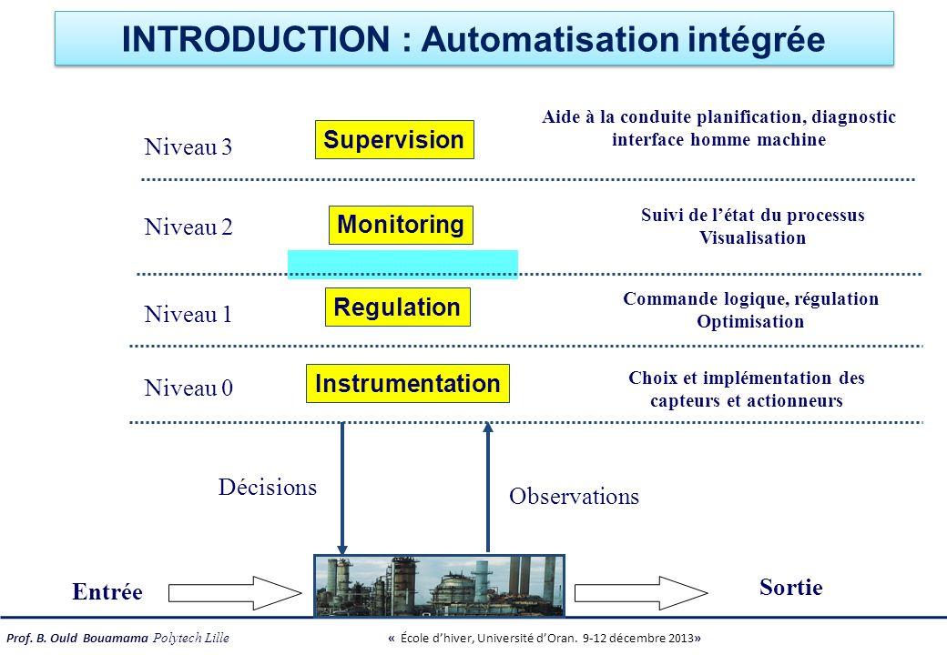 Prof. B. Ould Bouamama Polytech Lille « École dhiver, Université dOran. 9-12 décembre 2013» INTRODUCTION : Automatisation intégrée Supervision Monitor