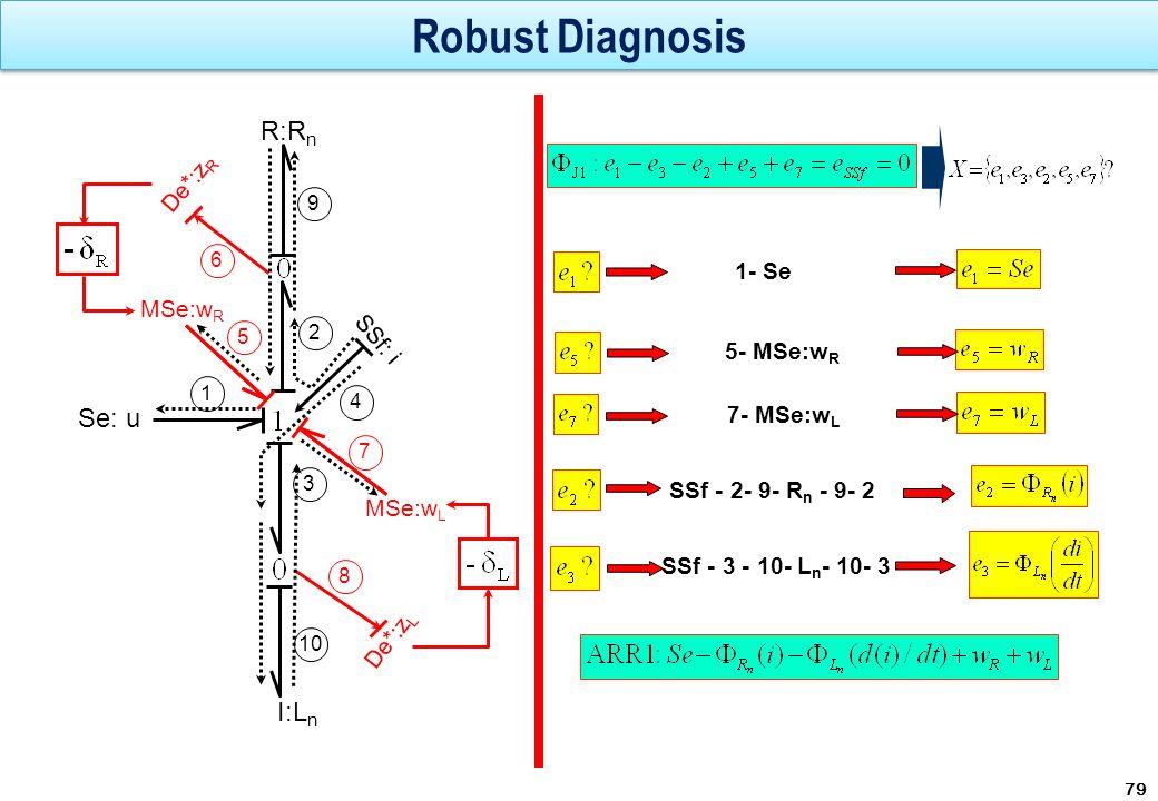 Robust Diagnosis 79 MSe:w L R:R n I:L n De*:z L De*:z R Se: u SSf: i MSe:w R 1 2 3 5 4 7 8 9 10 1- Se SSf - 2- 9- R n - 9- 2 SSf - 3 - 10- L n - 10- 3