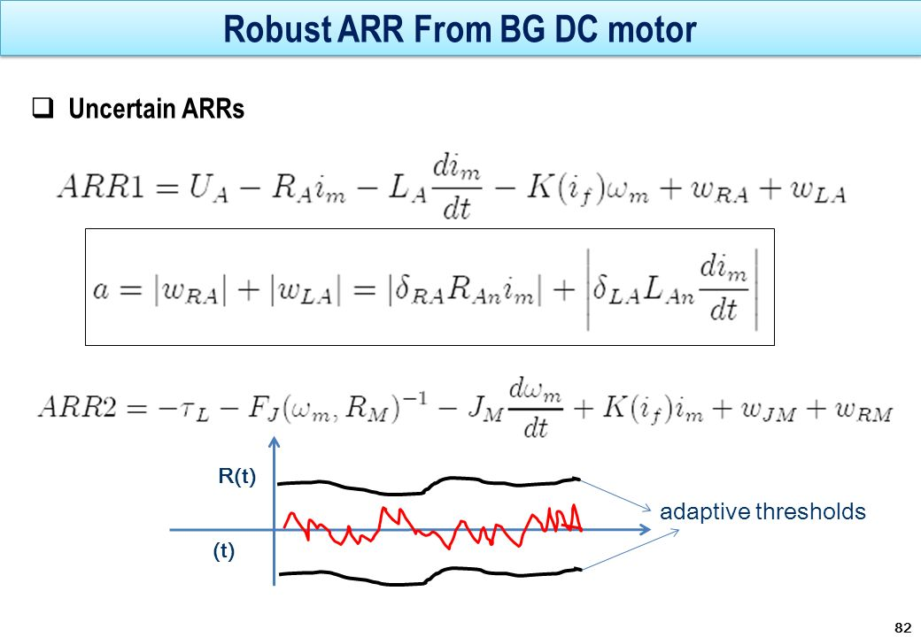 Robust ARR From BG DC motor Uncertain ARRs 82 R(t) (t) adaptive thresholds