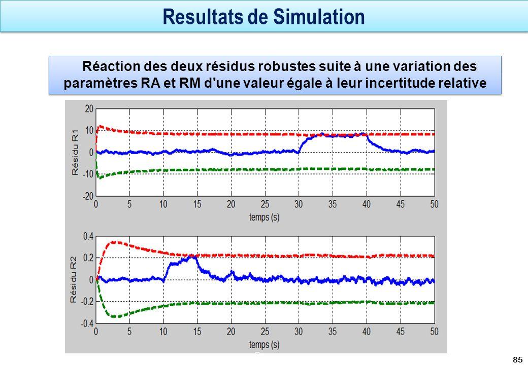 Resultats de Simulation 85 Réaction des deux résidus robustes suite à une variation des paramètres RA et RM d'une valeur égale à leur incertitude rela
