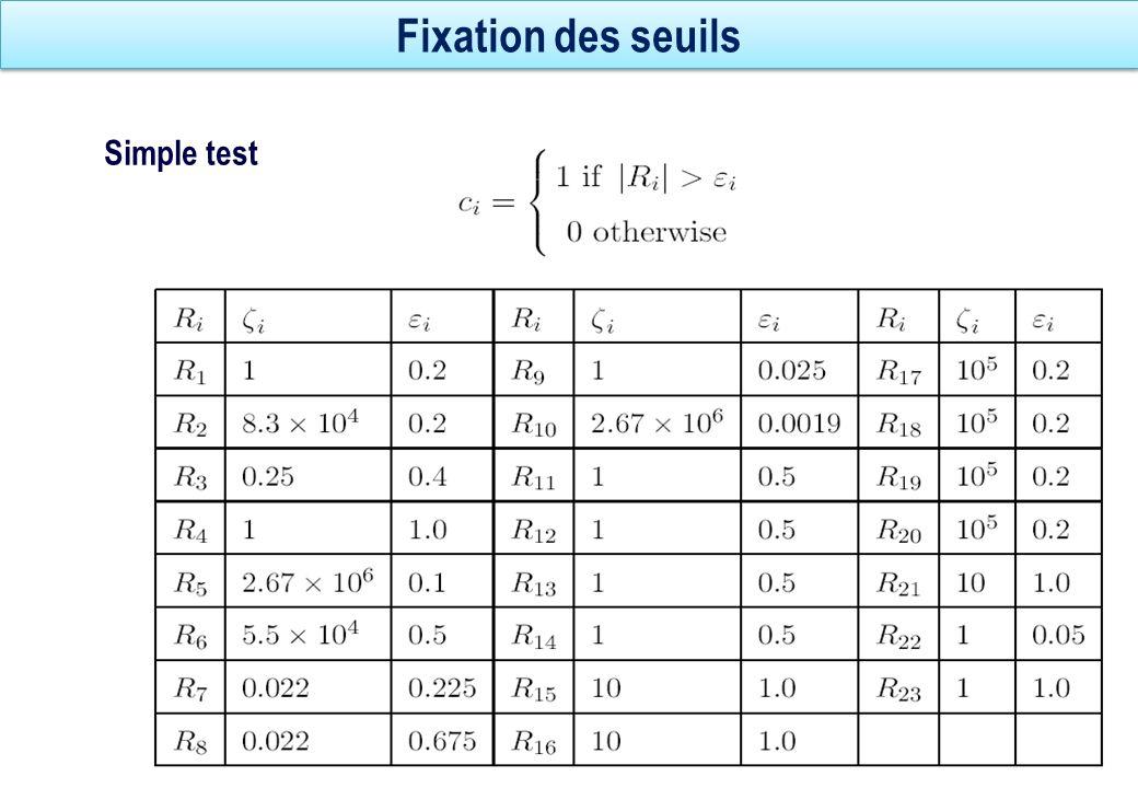 Fixation des seuils Simple test