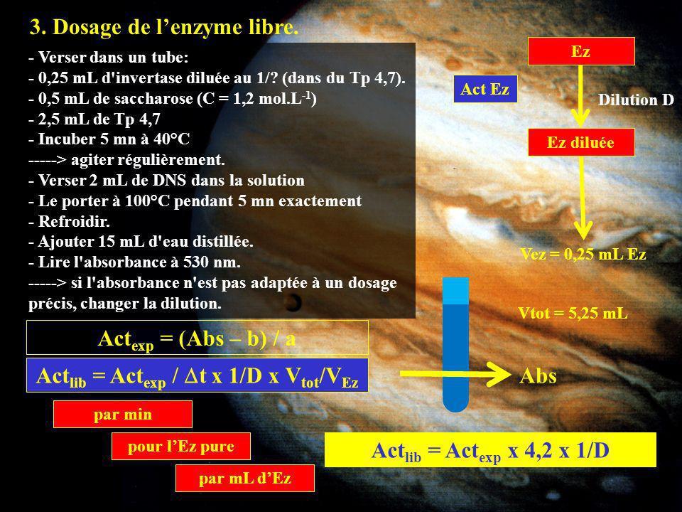 3. Dosage de lenzyme libre. - Verser dans un tube: - 0,25 mL d'invertase diluée au 1/? (dans du Tp 4,7). - 0,5 mL de saccharose (C = 1,2 mol.L -1 ) -