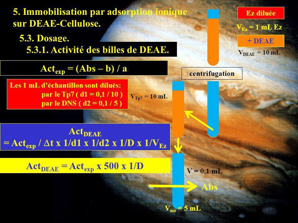 5. Immobilisation par adsorption ionique sur DEAE-Cellulose. centrifugation Ez diluée V Ez = 1 mL Ez V DEAE = 10 mL + DEAE 5.3. Dosage. V Tp7 = 10 mL