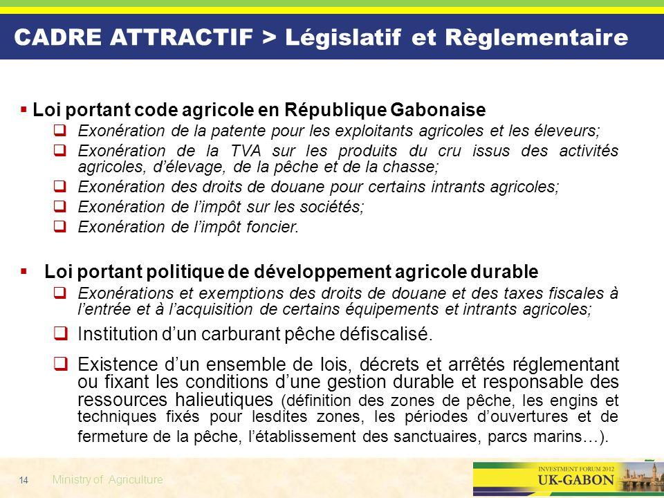 14 Ministry of Agriculture CADRE ATTRACTIF > Législatif et Règlementaire Loi portant code agricole en République Gabonaise Exonération de la patente p