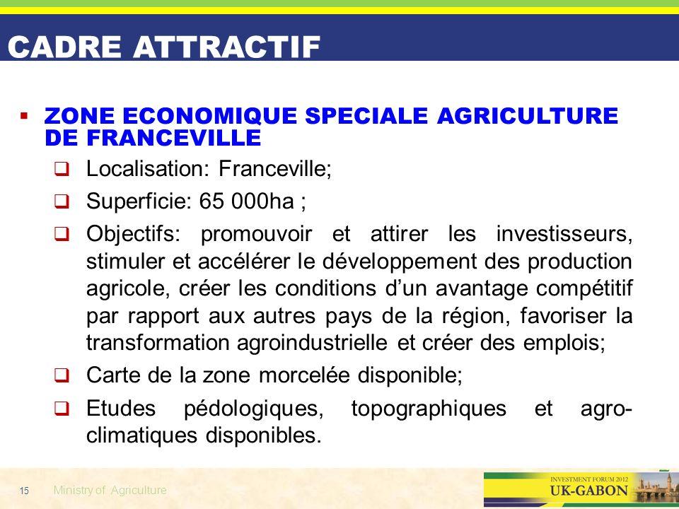 15 Ministry of Agriculture CADRE ATTRACTIF ZONE ECONOMIQUE SPECIALE AGRICULTURE DE FRANCEVILLE Localisation: Franceville; Superficie: 65 000ha ; Objec