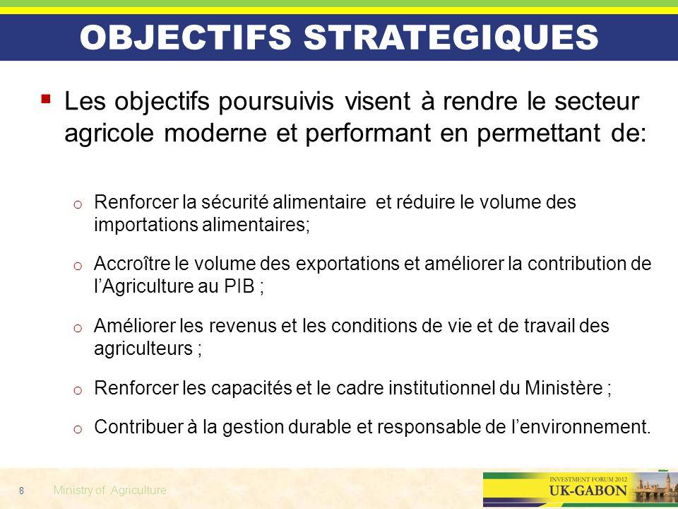 8 Ministry of Agriculture OBJECTIFS STRATEGIQUES Les objectifs poursuivis visent à rendre le secteur agricole moderne et performant en permettant de:
