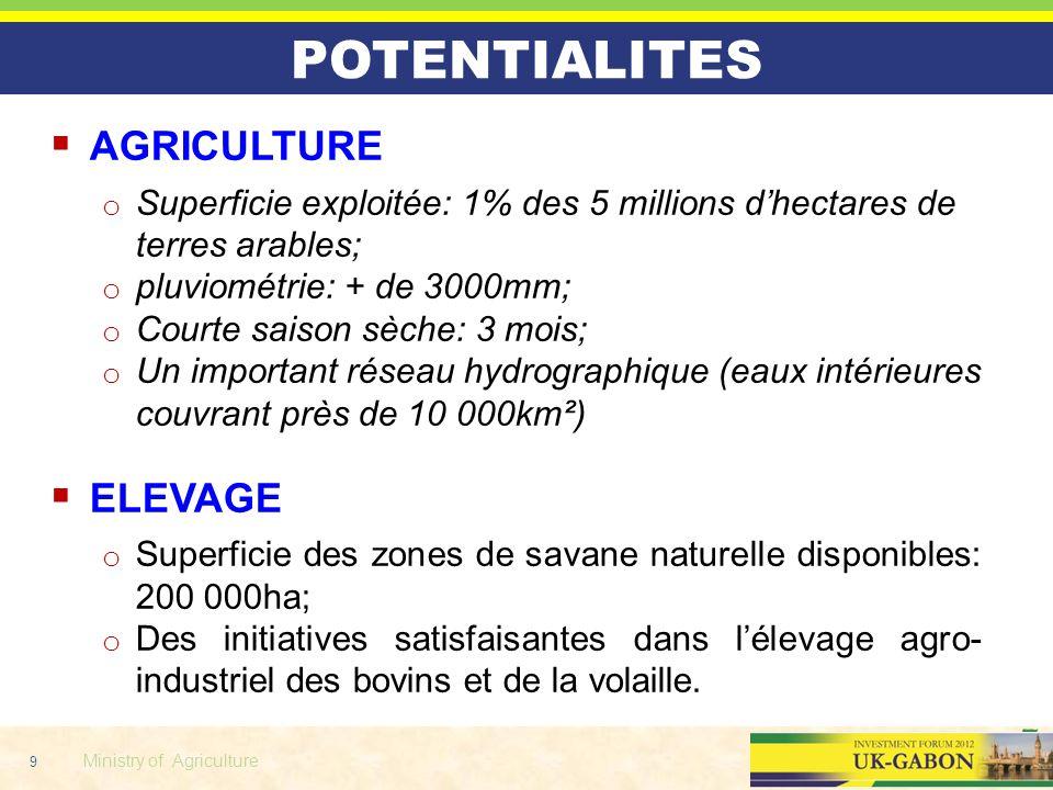 9 Ministry of Agriculture POTENTIALITES AGRICULTURE o Superficie exploitée: 1% des 5 millions dhectares de terres arables; o pluviométrie: + de 3000mm