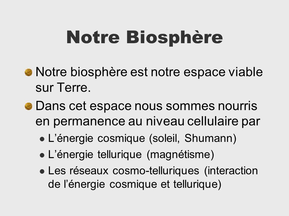 Notre Biosphère Notre biosphère est notre espace viable sur Terre. Dans cet espace nous sommes nourris en permanence au niveau cellulaire par Lénergie